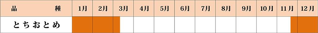 おちおとめカレンダー